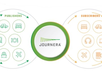 Hot 25 Startups 2020: Journera