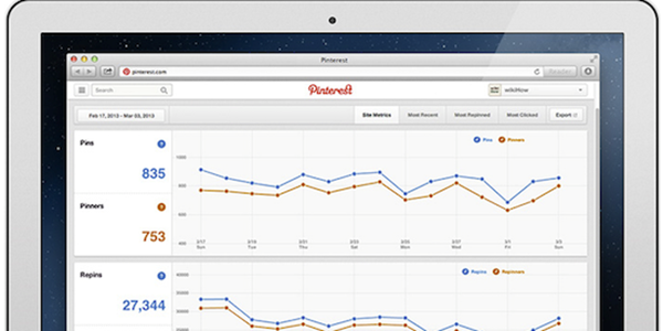 Pinterest rolls out free Web analytics tool for brands