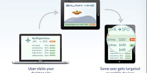 How Expedia ads now trail you from desktop to mobile