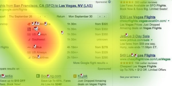 Eye-tracking shows where users are focused in search: on Google products