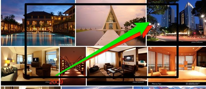 Study: At upscale hotels guest acquisition costs are devouring room revenue growth