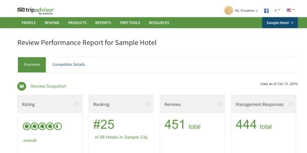 Tripadvisor-registered businesses get access to new analytics