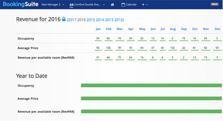 Booking Com S Bookingsuite Chief Talks Ratemanager And Hotel