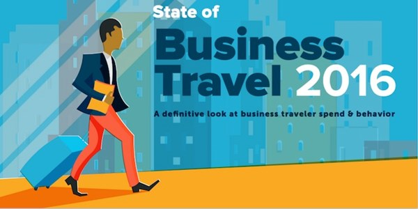 Personas are back in latest state of business travel report
