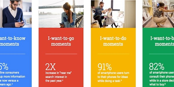 Making online travel content for users in micro-moments