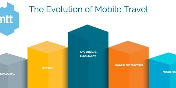 Introducing a strategic framework for the evolution of mobile travel
