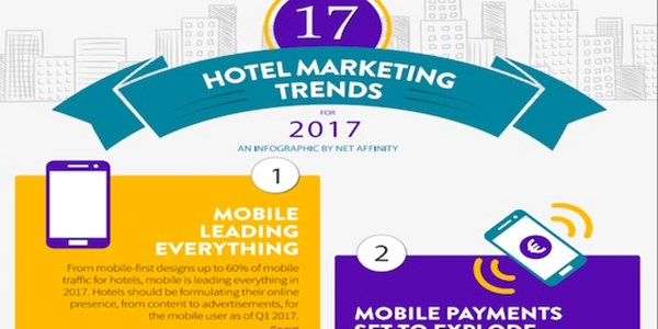 17 hotel marketing trends for 2017 [INFOGRAPHIC]