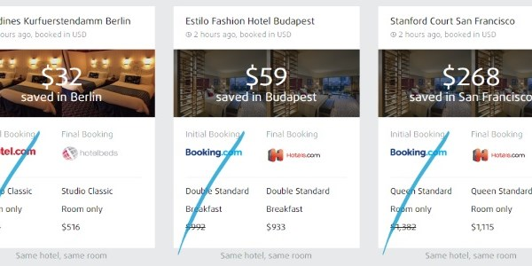 DreamCheaper raises €1.5 million to boost hotel rebooking platform
